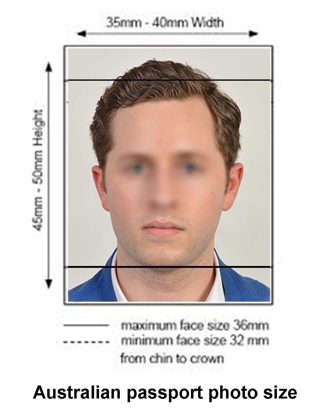 australian-passport-photo-size-03
